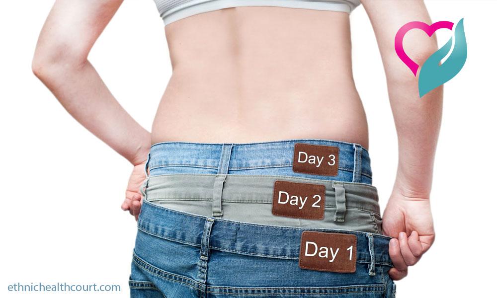 Leptin Diet