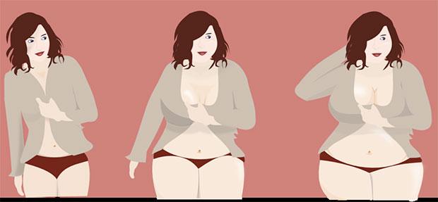 weight progression